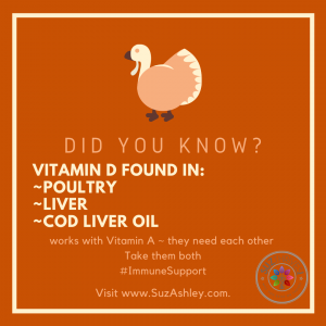 image of a turkey on a brown background with the words Did you know Vitamin D is found in poultry liver cod liver oil and works best when paired with Vitamin A